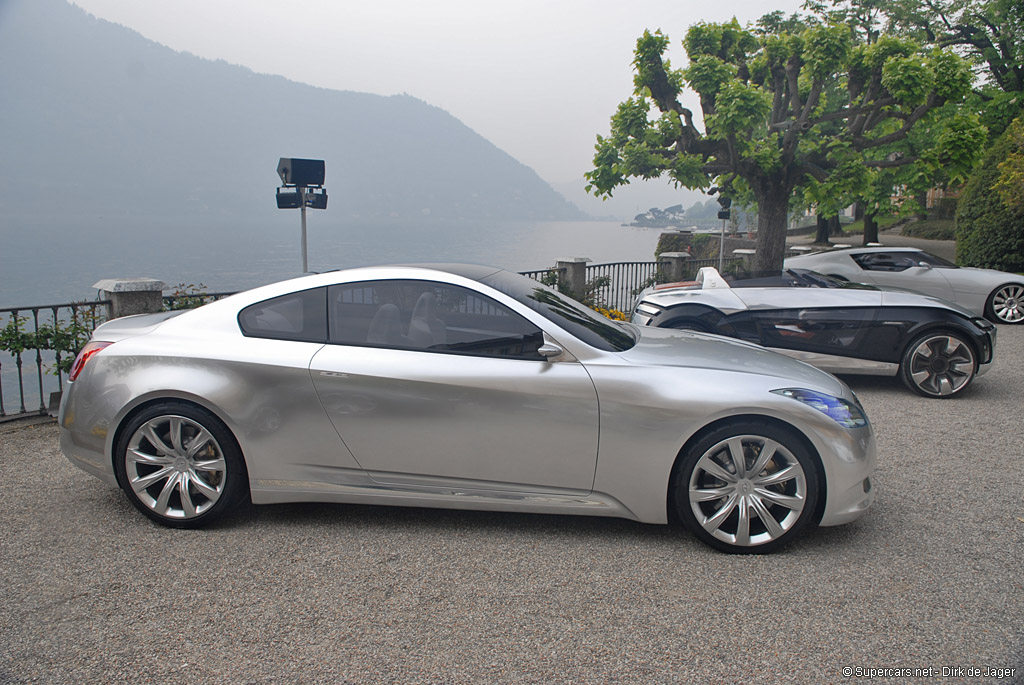 2006 Infiniti Coupe Concept Supercars