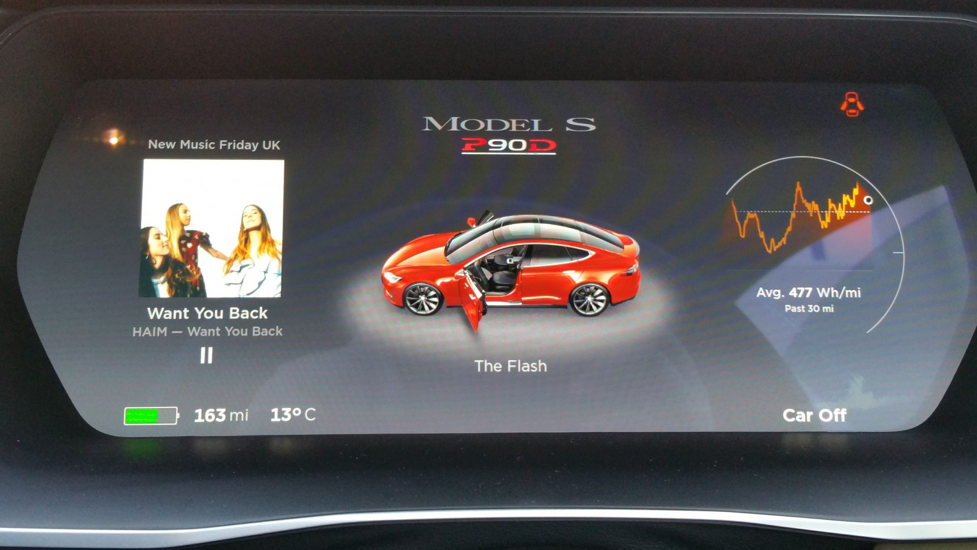 Tesla Model S P90D Dashboard | Photo Credit Jack Matthews McMotorsCars.Blogspot.co.uk