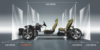 Volkswagen Automotive Group MQB Platform Cross-Section
