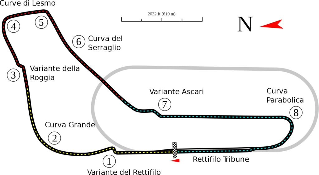 Monza Track Map